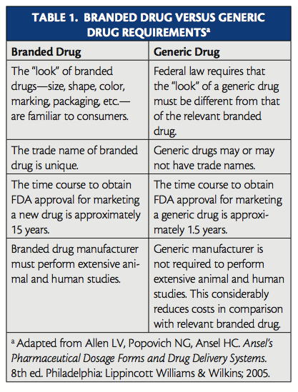 Cloxacillin Brand Name Canada